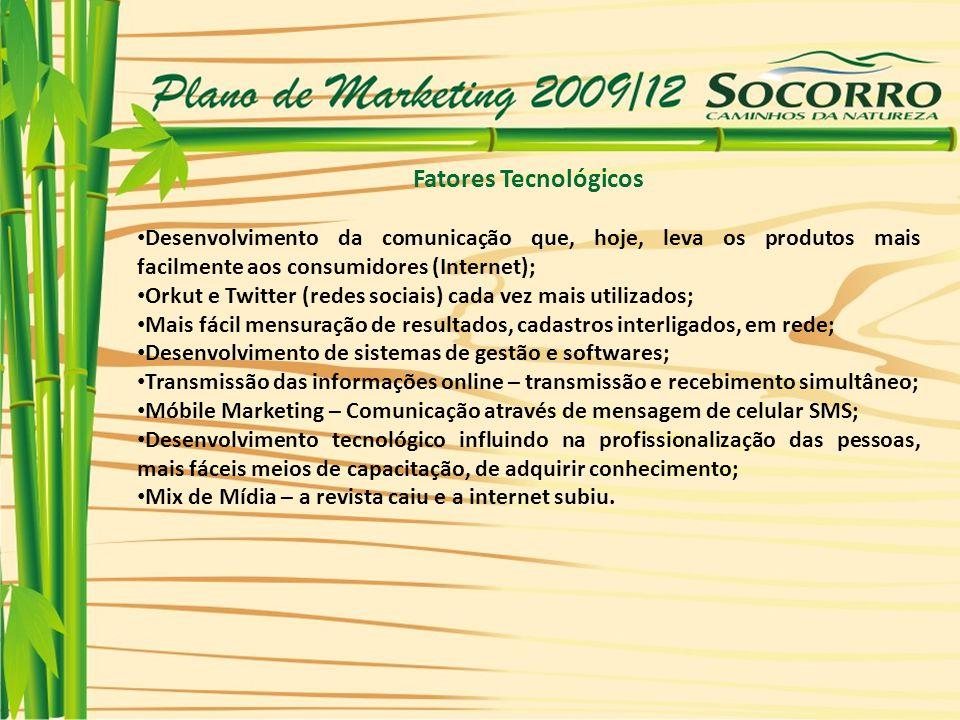 Fatores Tecnológicos Desenvolvimento da comunicação que, hoje, leva os produtos mais facilmente aos consumidores (Internet); Orkut e Twitter (redes sociais) cada vez mais utilizados; Mais fácil mensuração de resultados, cadastros interligados, em rede; Desenvolvimento de sistemas de gestão e softwares; Transmissão das informações online – transmissão e recebimento simultâneo; Móbile Marketing – Comunicação através de mensagem de celular SMS; Desenvolvimento tecnológico influindo na profissionalização das pessoas, mais fáceis meios de capacitação, de adquirir conhecimento; Mix de Mídia – a revista caiu e a internet subiu.