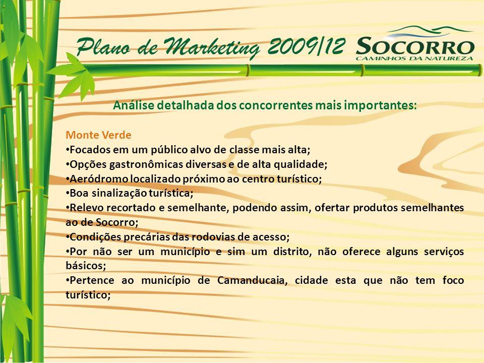 Análise detalhada dos concorrentes mais importantes: Monte Verde Focados em um público alvo de classe mais alta; Opções gastronômicas diversas e de al