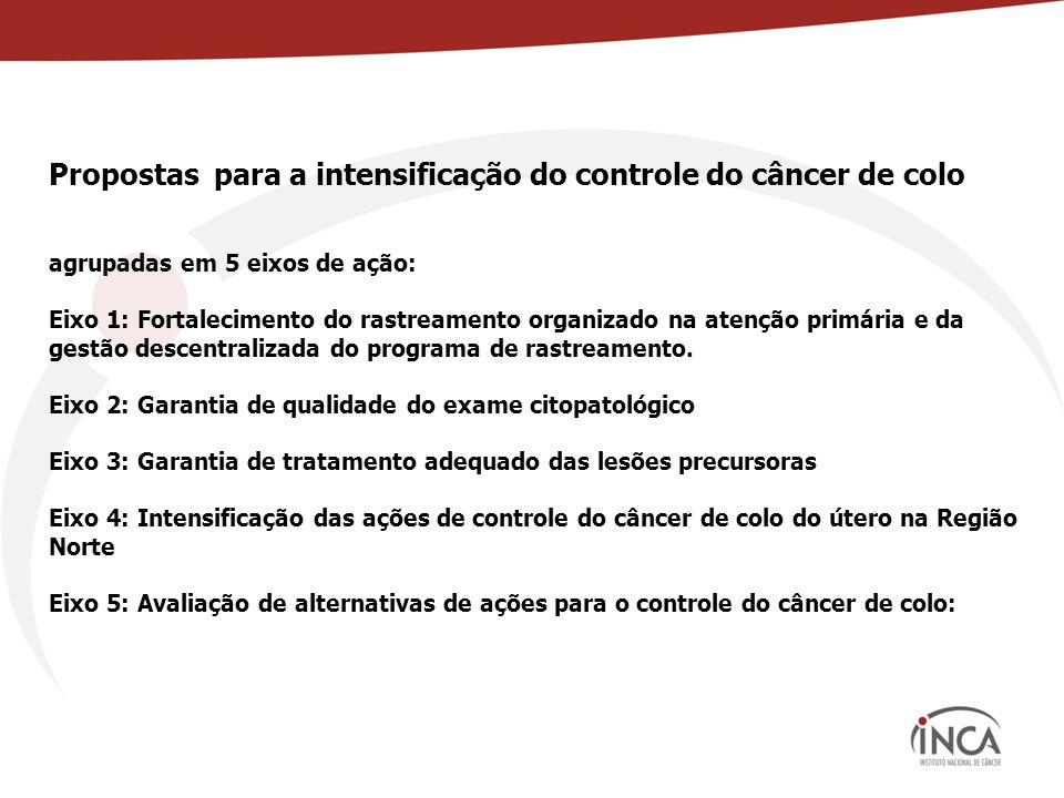 Propostas para a intensificação do controle do câncer de colo agrupadas em 5 eixos de ação: Eixo 1: Fortalecimento do rastreamento organizado na atenção primária e da gestão descentralizada do programa de rastreamento.