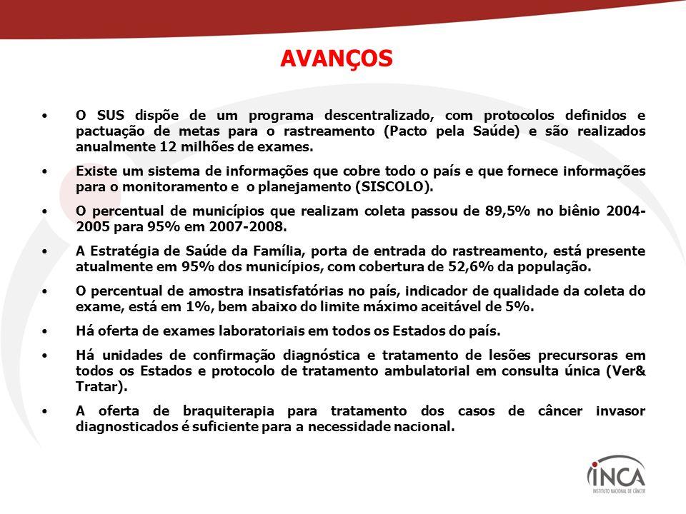 O SUS dispõe de um programa descentralizado, com protocolos definidos e pactuação de metas para o rastreamento (Pacto pela Saúde) e são realizados anu