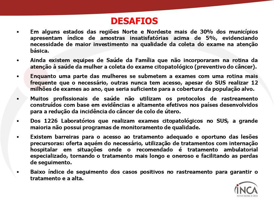 Em alguns estados das regiões Norte e Nordeste mais de 30% dos municípios apresentam índice de amostras insatisfatórias acima de 5%, evidenciando necessidade de maior investimento na qualidade da coleta do exame na atenção básica.
