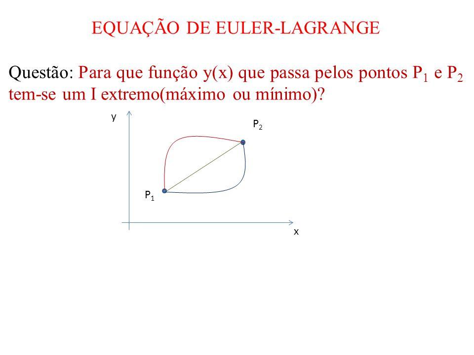 EQUAÇÃO DE EULER-LAGRANGE Questão: Para que função y(x) que passa pelos pontos P 1 e P 2 tem-se um I extremo(máximo ou mínimo)? P1P1 P2P2 x y