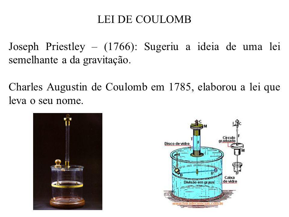 LEI DE COULOMB Joseph Priestley – (1766): Sugeriu a ideia de uma lei semelhante a da gravitação. Charles Augustin de Coulomb em 1785, elaborou a lei q