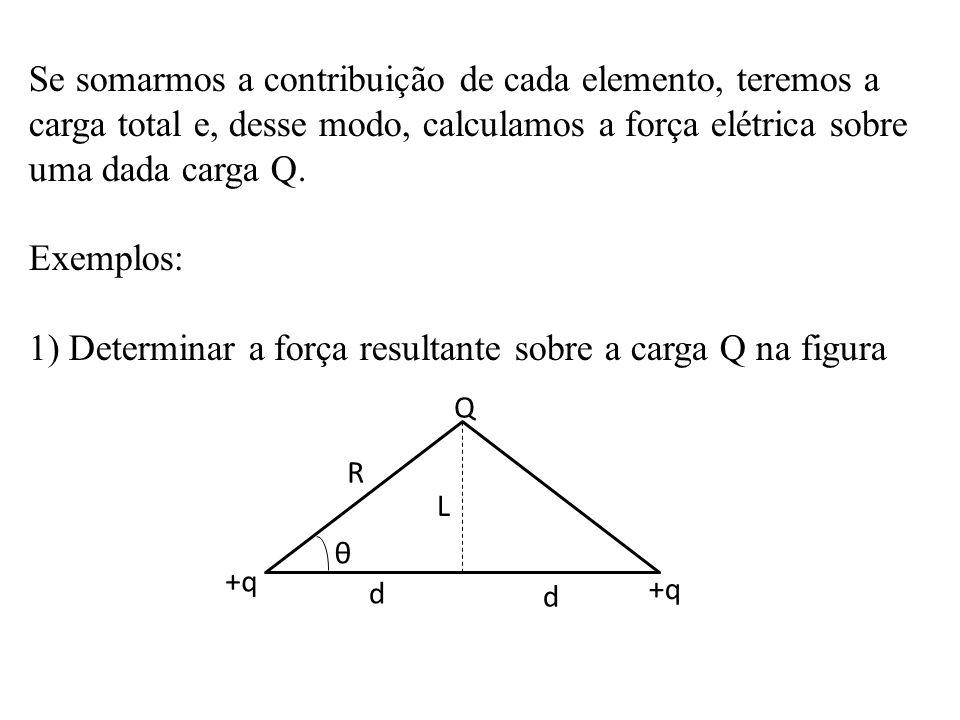 D r dL ρ dφdφ q Uma carga Q distribuída uniformemente sobre um anel de raio ρ.