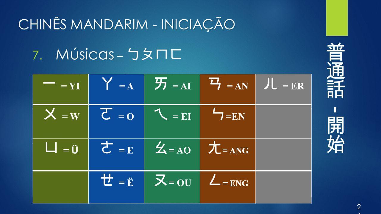 CHINÊS MANDARIM - INICIAÇÃO 7. Músicas 7. Músicas – ㄅㄆㄇㄈ 24 ㄅ = B ㄉ = D ㄍ = G ㄐ = J ㄓ = ZH ㄗ = Z ㄆ = P ㄊ = T ㄎ = K ㄑ = Q ㄔ = CH ㄘ = C ㄇ = M ㄋ = N ㄏ =