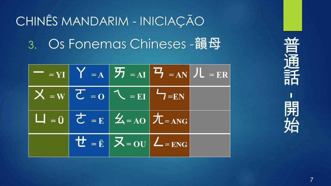 CHINÊS MANDARIM - INICIAÇÃO 3. Os Fonemas Chineses - 3. Os Fonemas Chineses - 韻母 7 ㄧ = YI ㄚ = A ㄞ = AI ㄢ = AN ㄦ = ER ㄨ = W ㄛ = O ㄟ = EI ㄣ =EN ㄩ = Ü ㄜ