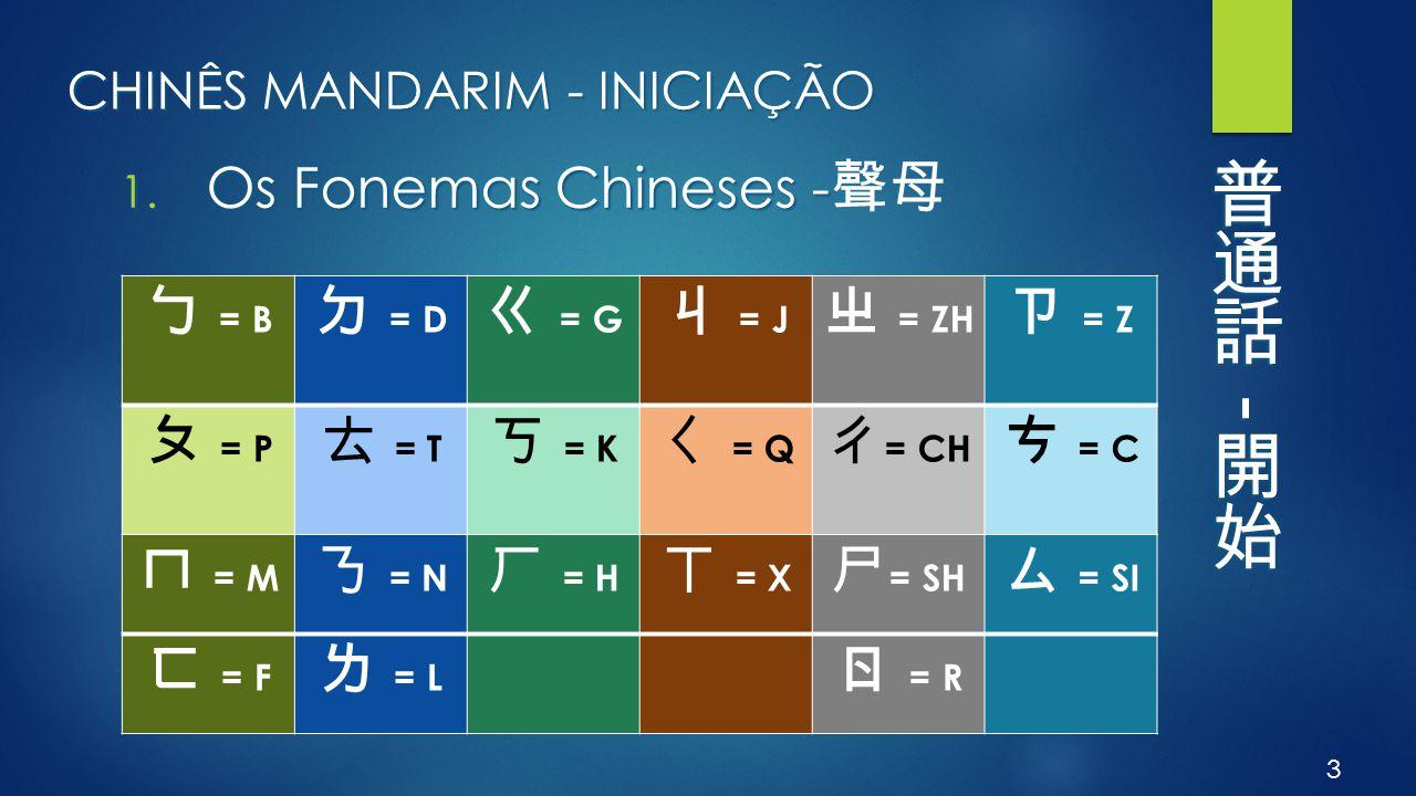 CHINÊS MANDARIM - INICIAÇÃO 1. Os Fonemas Chineses - 1. Os Fonemas Chineses - 聲母 3 ㄅ = B ㄉ = D ㄍ = G ㄐ = J ㄓ = ZH ㄗ = Z ㄆ = P ㄊ = T ㄎ = K ㄑ = Q ㄔ = CH