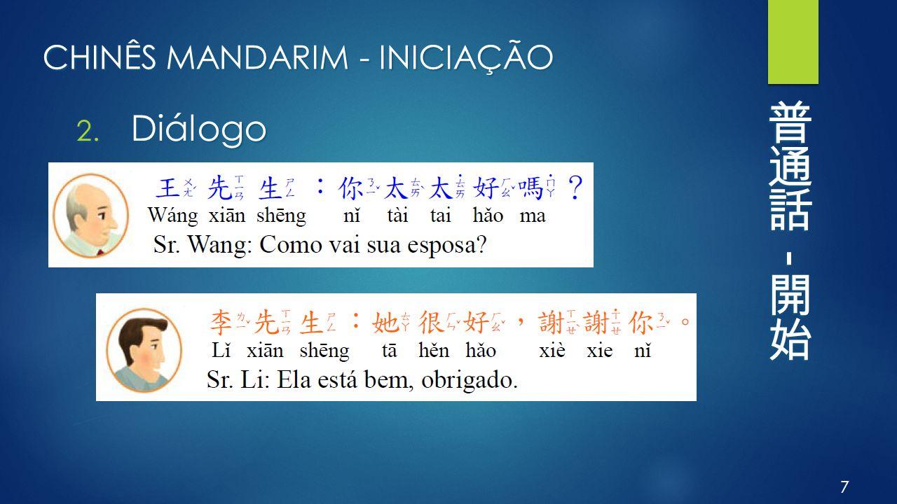 CHINÊS MANDARIM - INICIAÇÃO 2. Diálogo 7