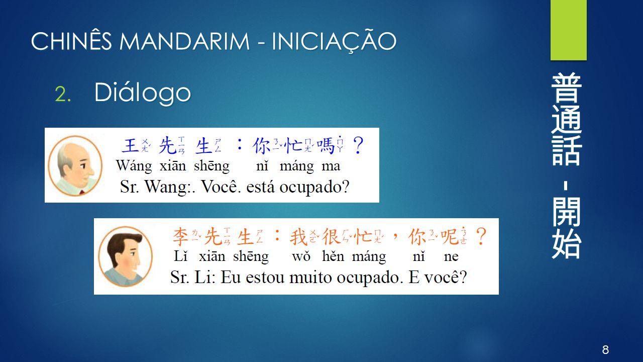 CHINÊS MANDARIM - INICIAÇÃO 2. Diálogo 8