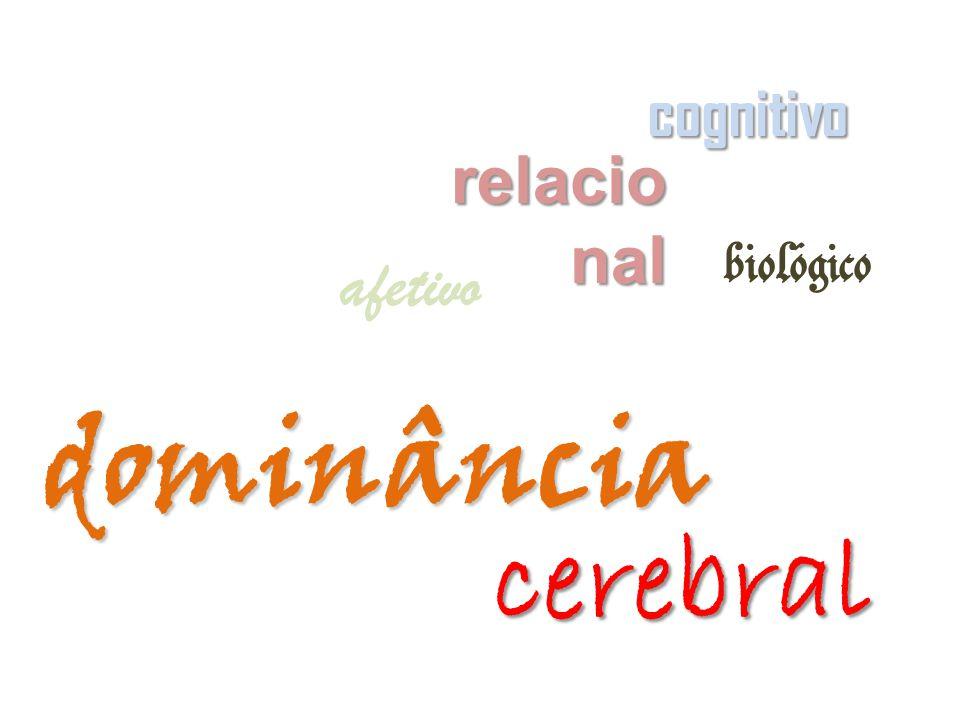 dominância cerebral cognitivo afetivo relacio nal biológico