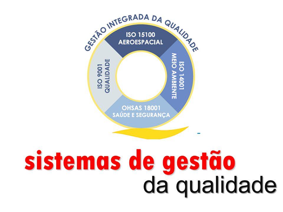 sistemas de gestão da qualidade