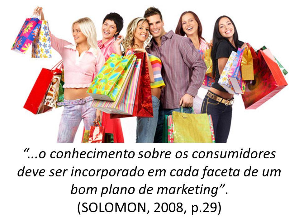 """""""...o conhecimento sobre os consumidores deve ser incorporado em cada faceta de um bom plano de marketing"""". (SOLOMON, 2008, p.29)"""