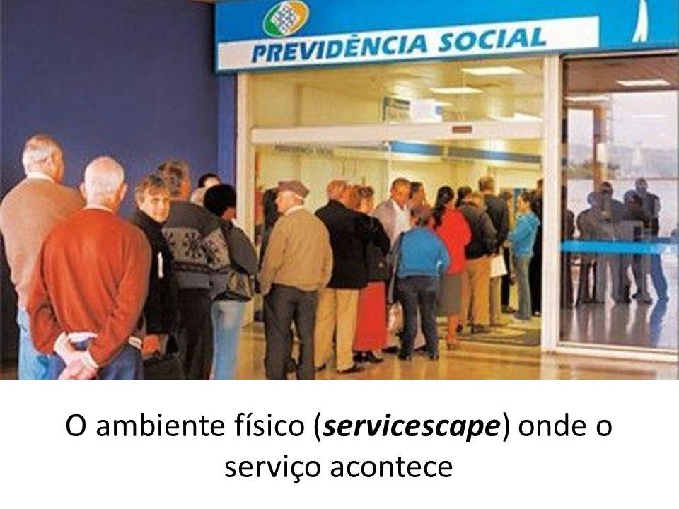 O ambiente físico (servicescape) onde o serviço acontece