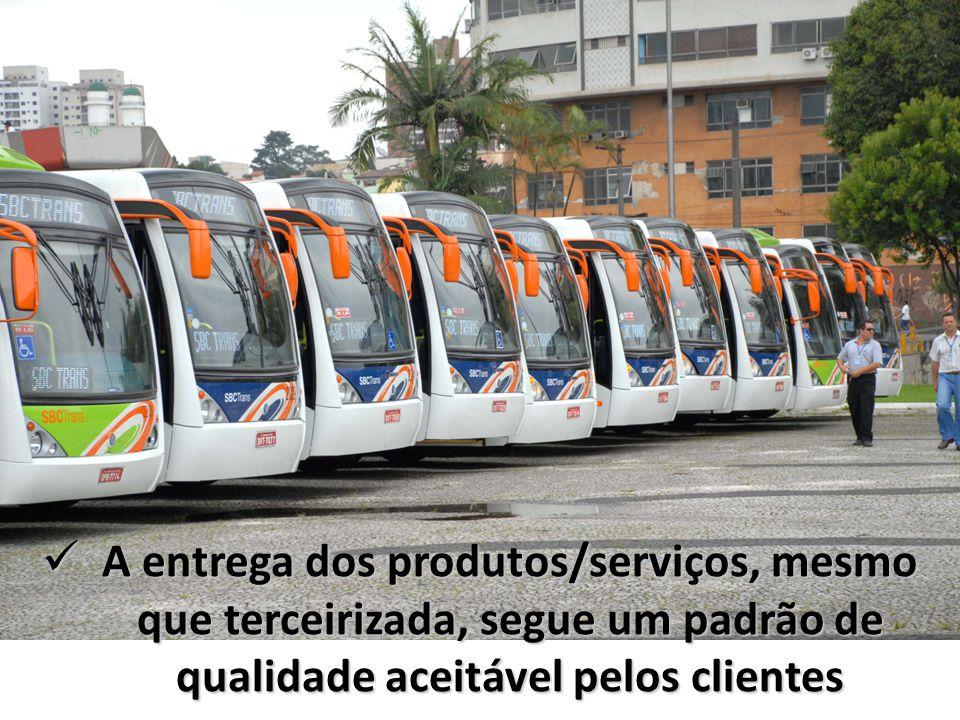A entrega dos produtos/serviços, mesmo que terceirizada, segue um padrão de qualidade aceitável pelos clientes A entrega dos produtos/serviços, mesmo que terceirizada, segue um padrão de qualidade aceitável pelos clientes
