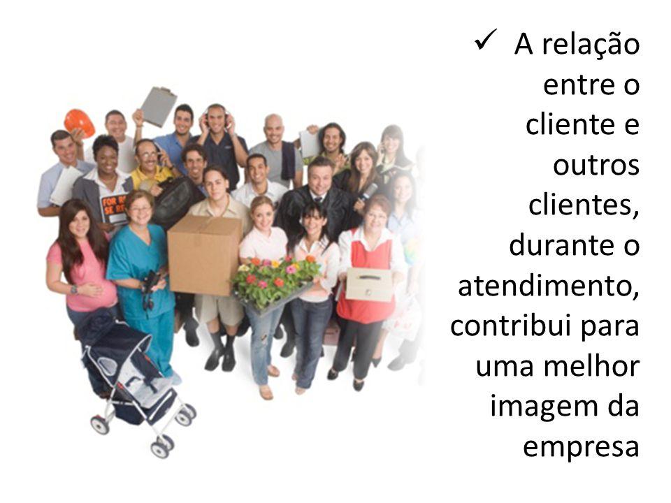 A relação entre o cliente e outros clientes, durante o atendimento, contribui para uma melhor imagem da empresa