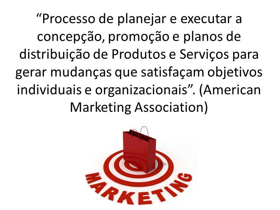 """""""Processo de planejar e executar a concepção, promoção e planos de distribuição de Produtos e Serviços para gerar mudanças que satisfaçam objetivos in"""