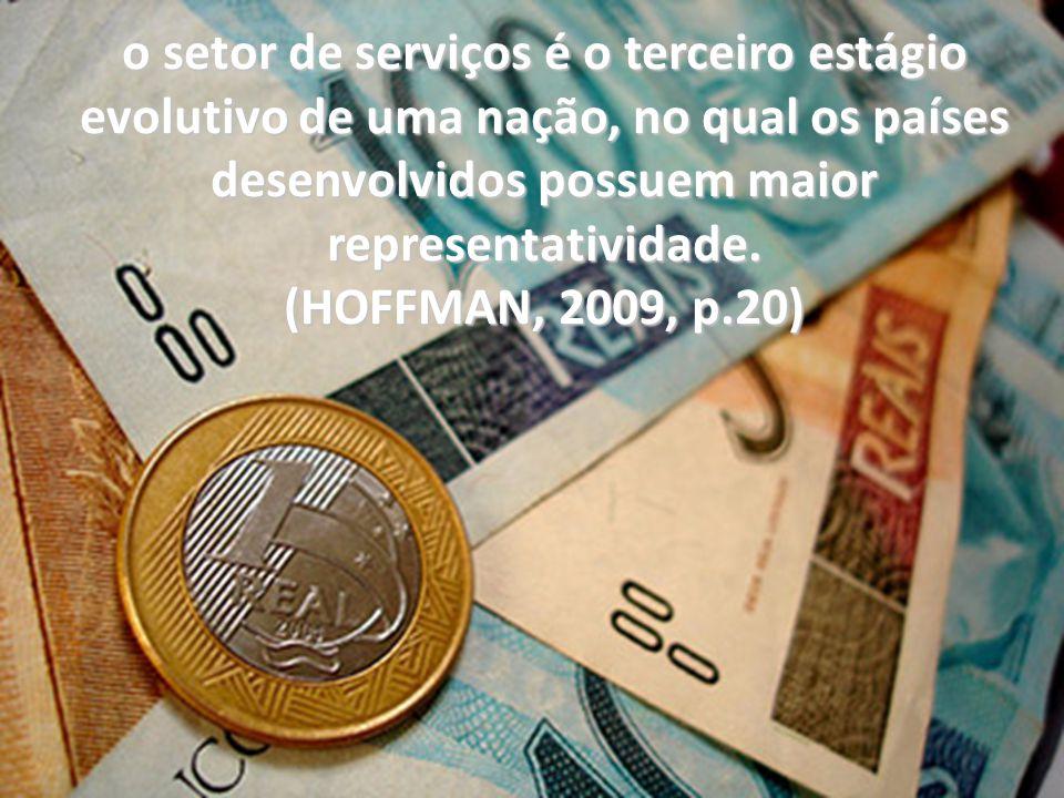 o setor de serviços é o terceiro estágio evolutivo de uma nação, no qual os países desenvolvidos possuem maior representatividade. (HOFFMAN, 2009, p.2
