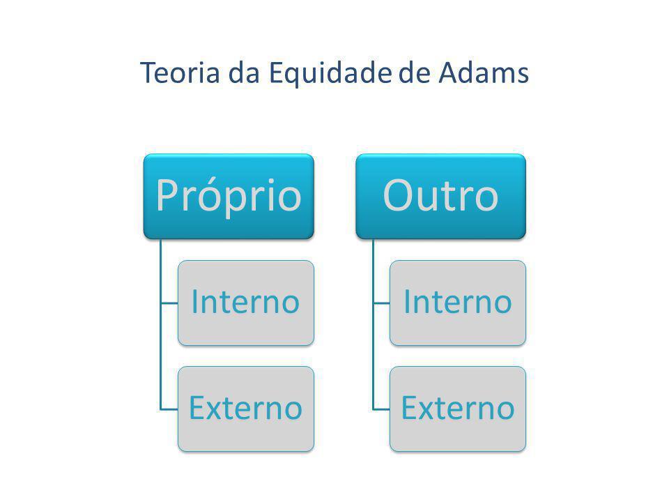 Teoria da Equidade de Adams Próprio InternoExterno Outro InternoExterno
