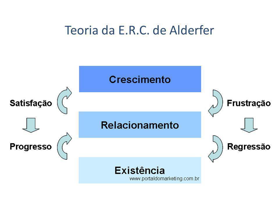 Teoria da E.R.C. de Alderfer