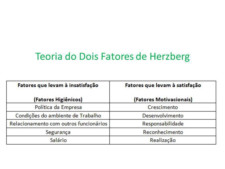 Teoria do Dois Fatores de Herzberg