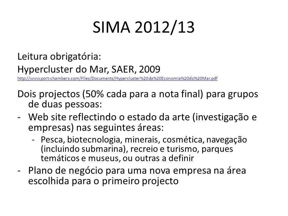 SIMA 2011/12 Sessões de dúvidas com marcação antonio.camara@ydreams.com cristina.gouveia@ydreams.com manuel.camara@ydreams.com
