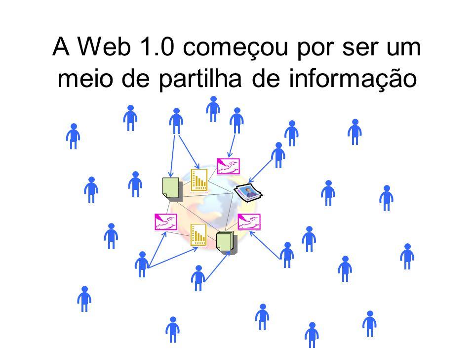 A Web 1.0 começou por ser um meio de partilha de informação