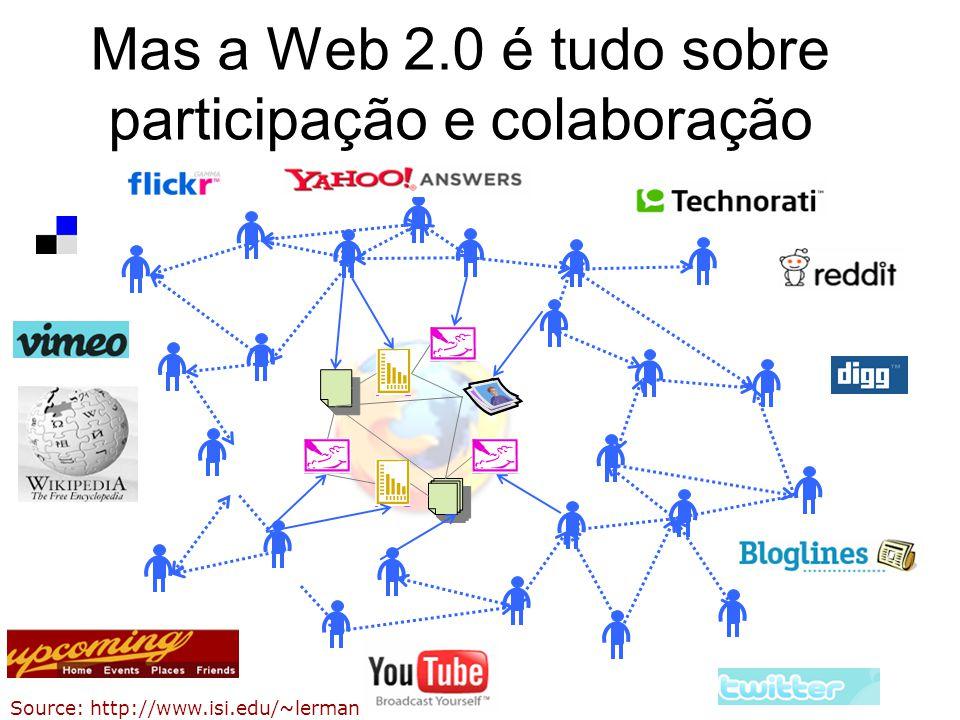 Source: http://www.isi.edu/~lerman Mas a Web 2.0 é tudo sobre participação e colaboração