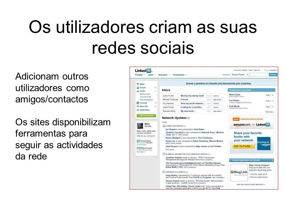 Os utilizadores criam as suas redes sociais Adicionam outros utilizadores como amigos/contactos Os sites disponibilizam ferramentas para seguir as actividades da rede