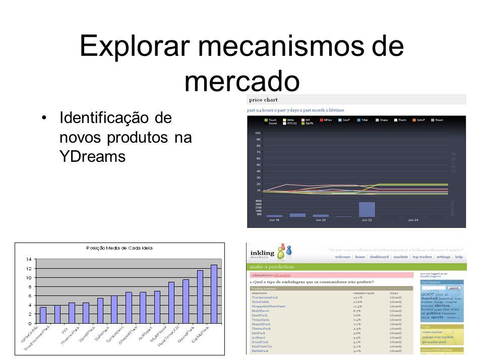 Explorar mecanismos de mercado Identificação de novos produtos na YDreams
