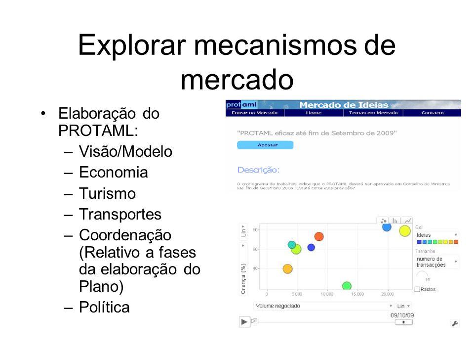 Elaboração do PROTAML: –Visão/Modelo –Economia –Turismo –Transportes –Coordenação (Relativo a fases da elaboração do Plano) –Política Explorar mecanismos de mercado