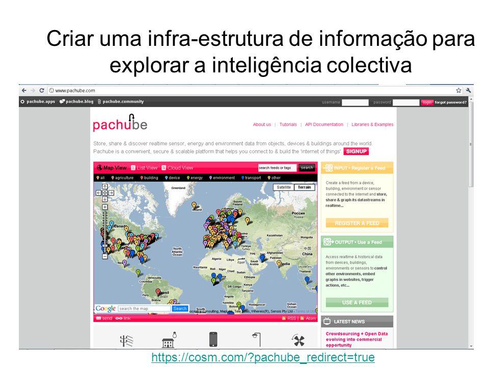 Criar uma infra-estrutura de informação para explorar a inteligência colectiva https://cosm.com/?pachube_redirect=true