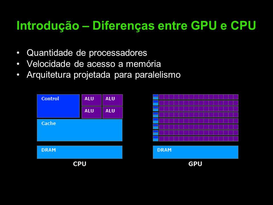 Introdução – Diferenças entre GPU e CPU Quantidade de processadores Velocidade de acesso a memória Arquitetura projetada para paralelismo
