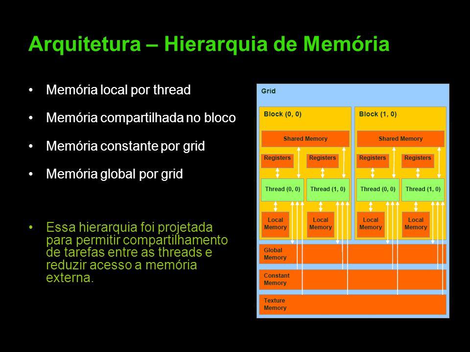 Arquitetura – Hierarquia de Memória Memória local por thread Memória compartilhada no bloco Memória constante por grid Memória global por grid Essa hierarquia foi projetada para permitir compartilhamento de tarefas entre as threads e reduzir acesso a memória externa.