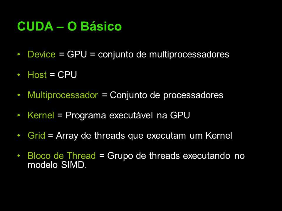 CUDA – O Básico Device = GPU = conjunto de multiprocessadores Host = CPU Multiprocessador = Conjunto de processadores Kernel = Programa executável na GPU Grid = Array de threads que executam um Kernel Bloco de Thread = Grupo de threads executando no modelo SIMD.