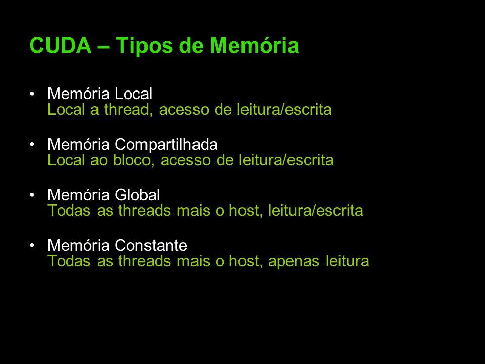 CUDA – Tipos de Memória Memória Local Local a thread, acesso de leitura/escrita Memória Compartilhada Local ao bloco, acesso de leitura/escrita Memóri