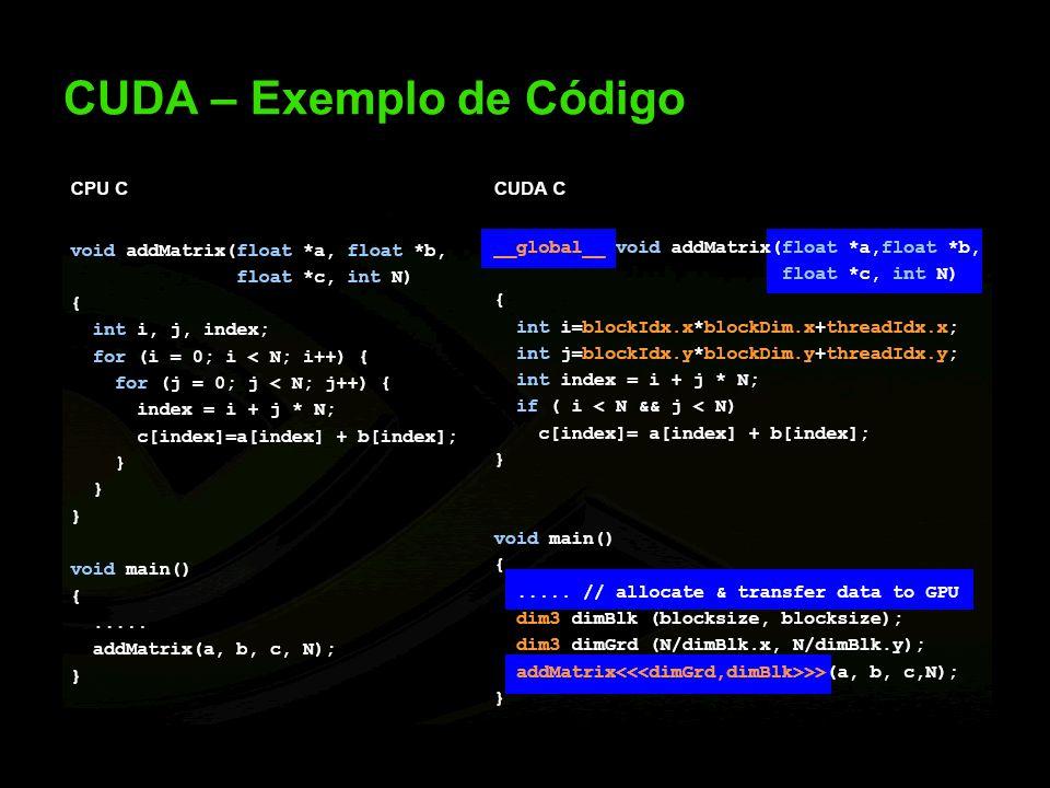 CUDA – Exemplo de Código