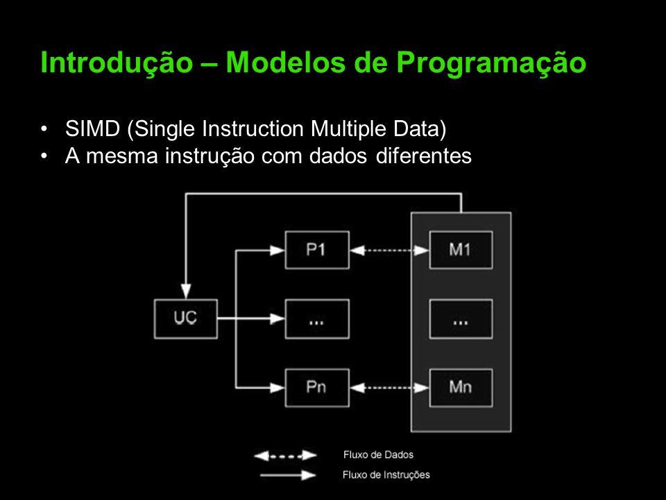 Introdução – Modelos de Programação SIMD (Single Instruction Multiple Data) A mesma instrução com dados diferentes