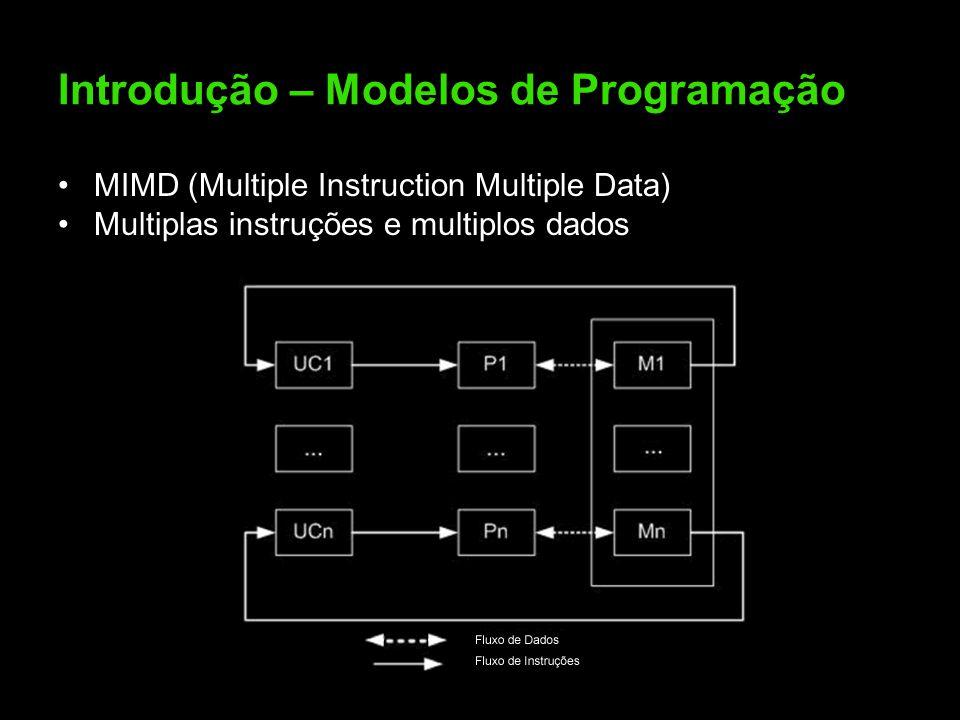 Introdução – Modelos de Programação MIMD (Multiple Instruction Multiple Data) Multiplas instruções e multiplos dados