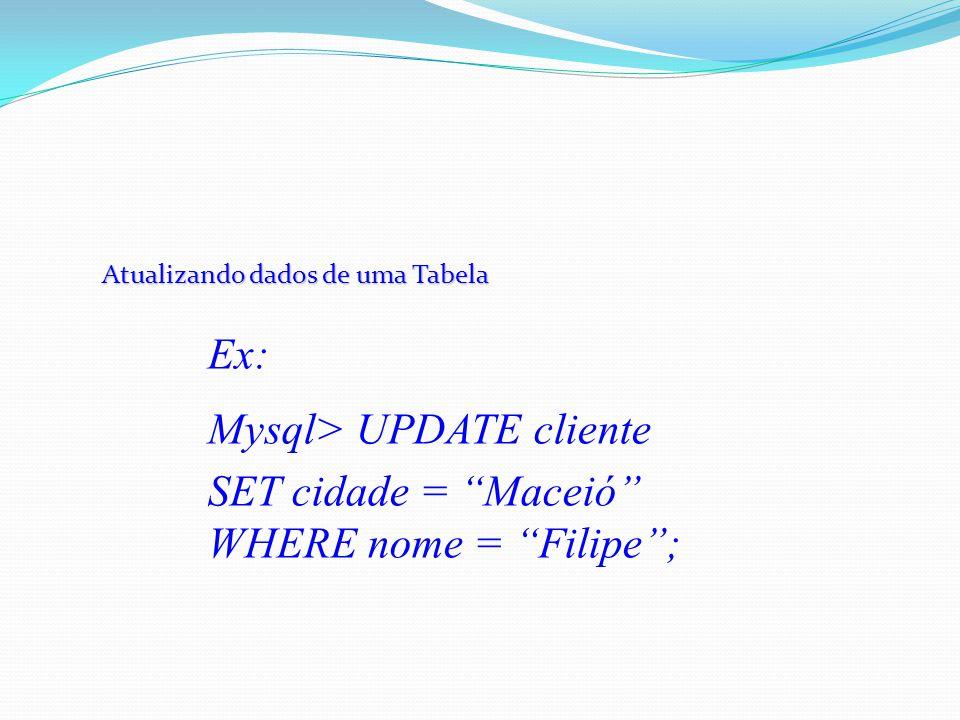 Atualizando dados de uma Tabela Ex: Mysql> UPDATE cliente SET cidade = Maceió WHERE nome = Filipe ;