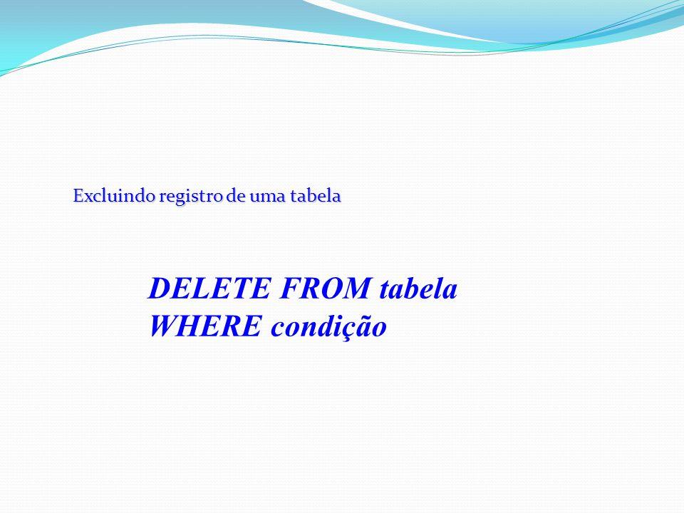 Excluindo registro de uma tabela DELETE FROM tabela WHERE condição