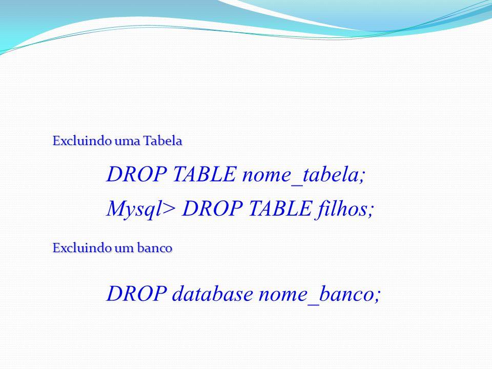 Excluindo uma Tabela Excluindo um banco DROP TABLE nome_tabela; Mysql> DROP TABLE filhos; DROP database nome_banco;