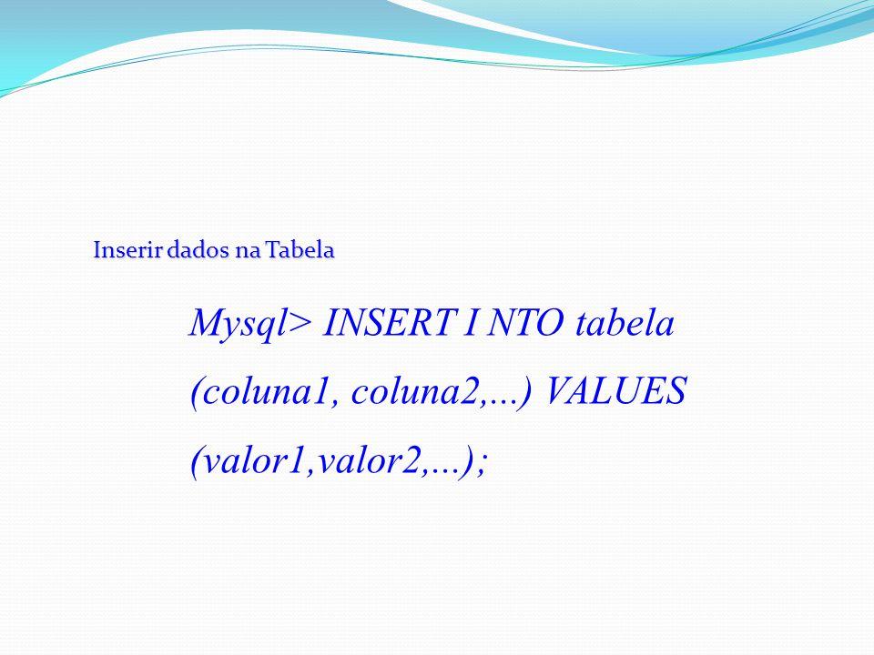 Inserir dados na Tabela Mysql> INSERT I NTO tabela (coluna1, coluna2,...) VALUES (valor1,valor2,...);