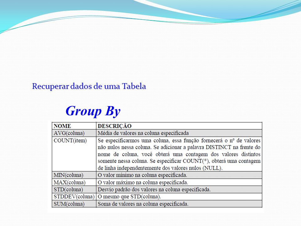 Criando uma tabela com chave estrangeira Ex: Create table filhos ( filhos_id int unsigned not null auto_increment primary key, nome char(30) not null, filhosde int not null, data_nasc date, FOREIGN KEY (filhosde) REFERENCES clientes (clientes_id) );