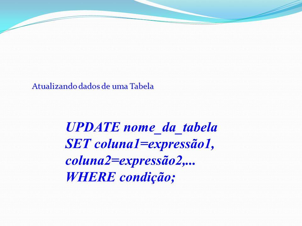 Atualizando dados de uma Tabela UPDATE nome_da_tabela SET coluna1=expressão1, coluna2=expressão2,...