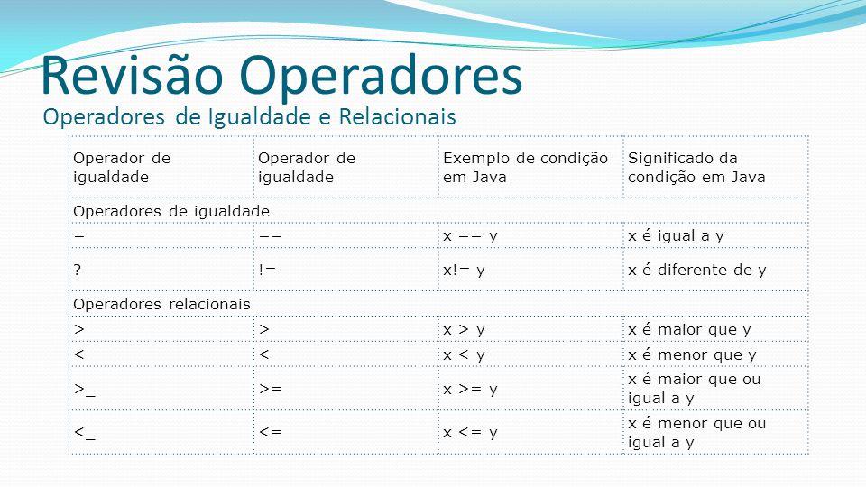 Revisão Operadores Operadores de Igualdade e Relacionais Operador de igualdade Exemplo de condição em Java Significado da condição em Java Operadores de igualdade ===x == yx é igual a y !=x!= yx é diferente de y Operadores relacionais >>x > yx é maior que y <<x < yx é menor que y >_>=x >= y x é maior que ou igual a y <_<=x <= y x é menor que ou igual a y