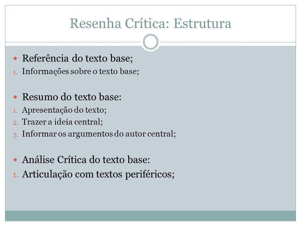 Resenha Crítica: Estrutura Referência do texto base; 1. Informações sobre o texto base; Resumo do texto base: 1. Apresentação do texto; 2. Trazer a id