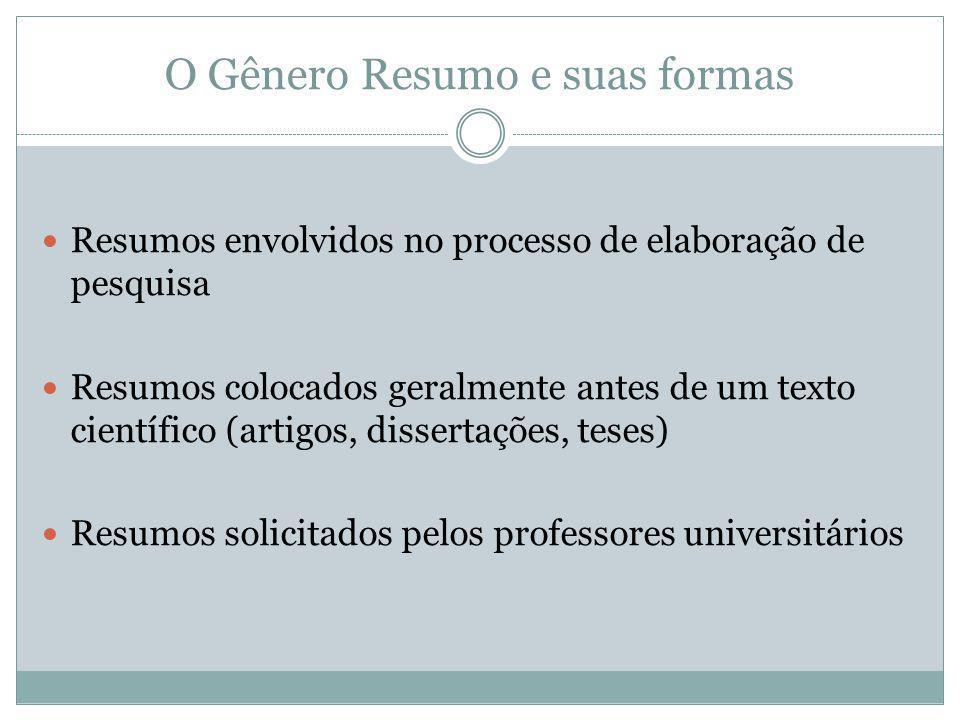 O Gênero Resumo e suas formas Resumos envolvidos no processo de elaboração de pesquisa Resumos colocados geralmente antes de um texto científico (arti