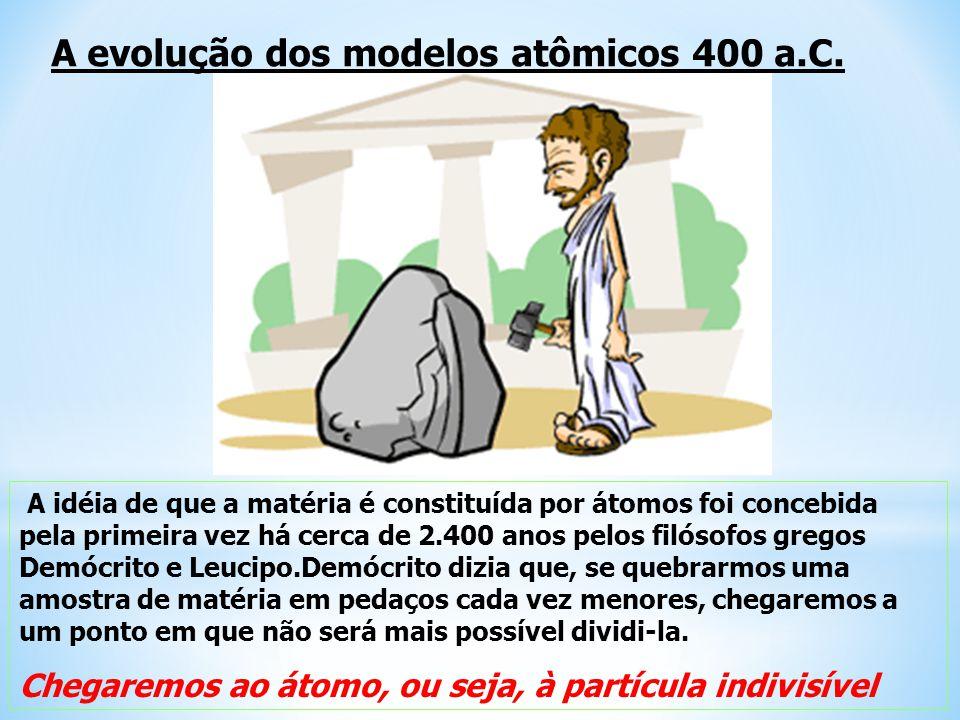 A idéia de que a matéria é constituída por átomos foi concebida pela primeira vez há cerca de 2.400 anos pelos filósofos gregos Demócrito e Leucipo.De