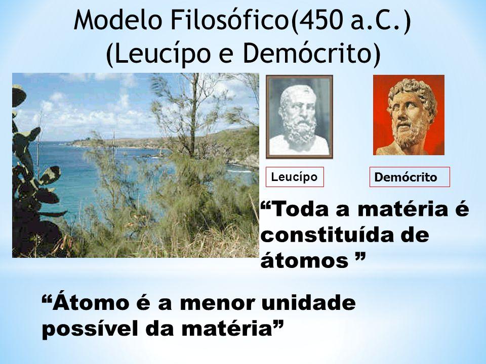 """Modelo Filosófico(450 a.C.) (Leucípo e Demócrito) """"Toda a matéria é constituída de átomos """" """"Átomo é a menor unidade possível da matéria"""" Leucípo Demó"""