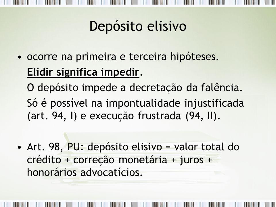 Depósito elisivo ocorre na primeira e terceira hipóteses. Elidir significa impedir. O depósito impede a decretação da falência. Só é possível na impon